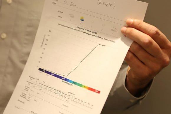 Das Display am Gerät zeigt an, wie zuverlässig die Brille vor den gefährlichen UV-Strahlen schützt, den Testbericht erhält der Kunde.
